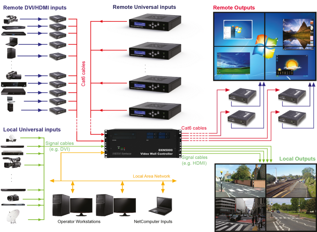 SMALL DXN5200 architecture.png