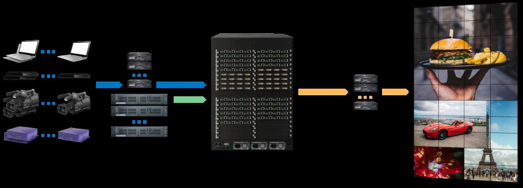 DXN5600-14U-INC36D36-OUTC44-IPS9x4