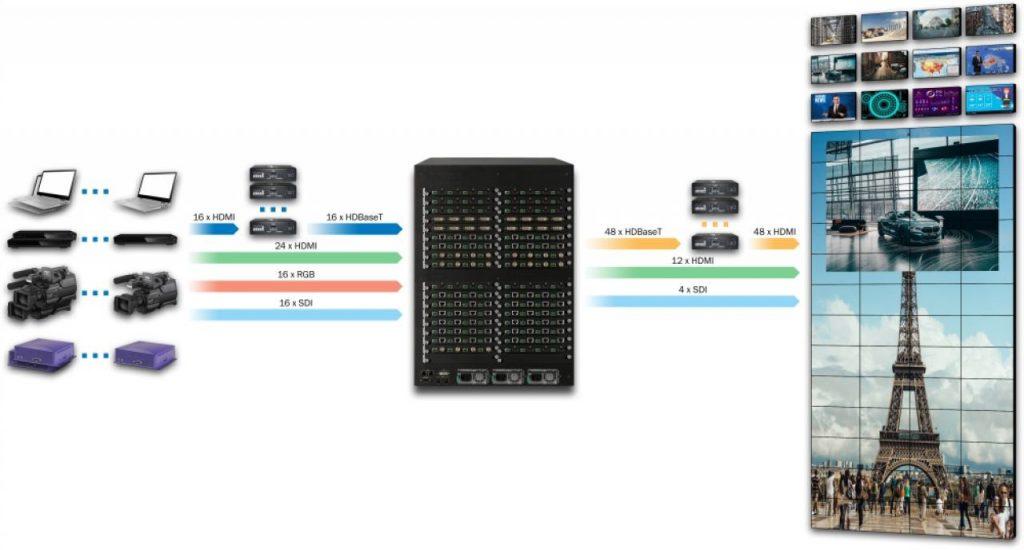 DVP402-14U-INH24U16C16SDI16-OUTH8C48SDI4HNS4-R