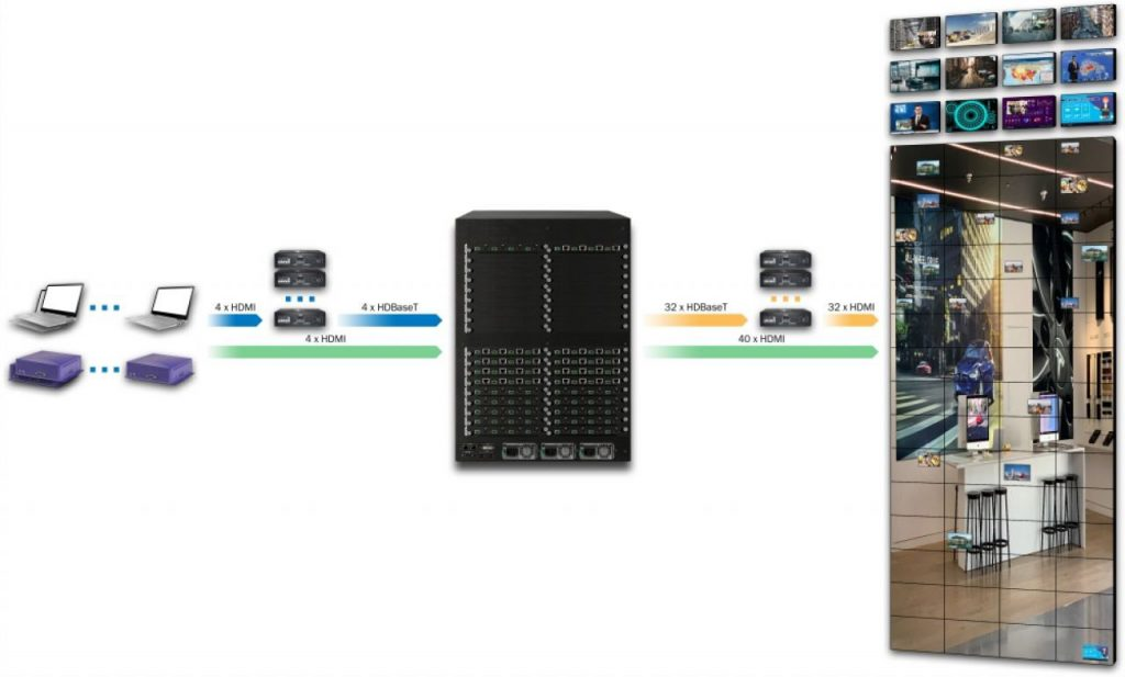 DVP402-14U-INH4C4-OUTC32H40-R