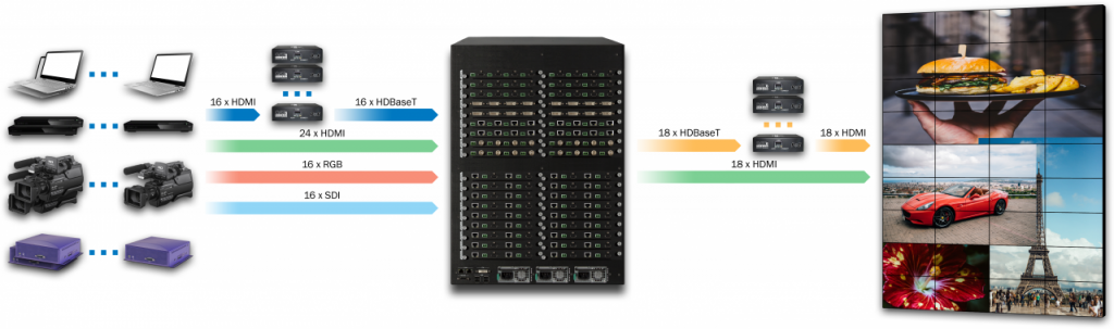 DXN5400-14U-INH24U16C16SDI16-OUTH18C18-R
