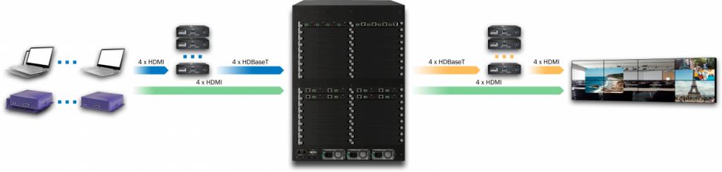 DXN5400-14U-INH4C4-OUTC4H4-R
