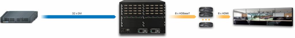 DXN5600-7U-IND32-OUTC8_IPS8x4-R