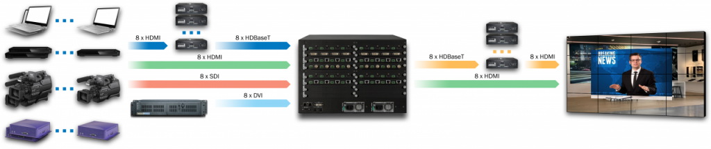 DXN5600-7U-INH8U8C8D8-OUTH8C8_IPS2x4-R