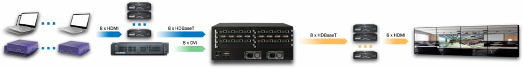 DXN5600-4U-INC8D8-OUTC8_IPS2x4-R
