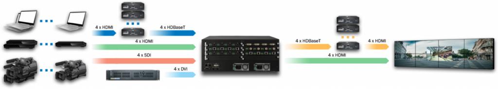 DXN5600-4U-INH4D4C4SDI4-OUTH4C4_IPS1x4-R