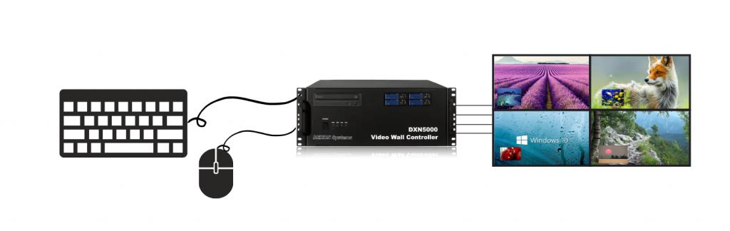 DXN5400 convenience