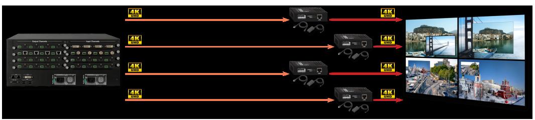 LED indication feedback of signal transmission status